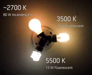 5500K light compared to 2700K and 3500K
